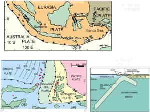 Lempeng Yang Dominan di Indonesia